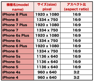 iphone size