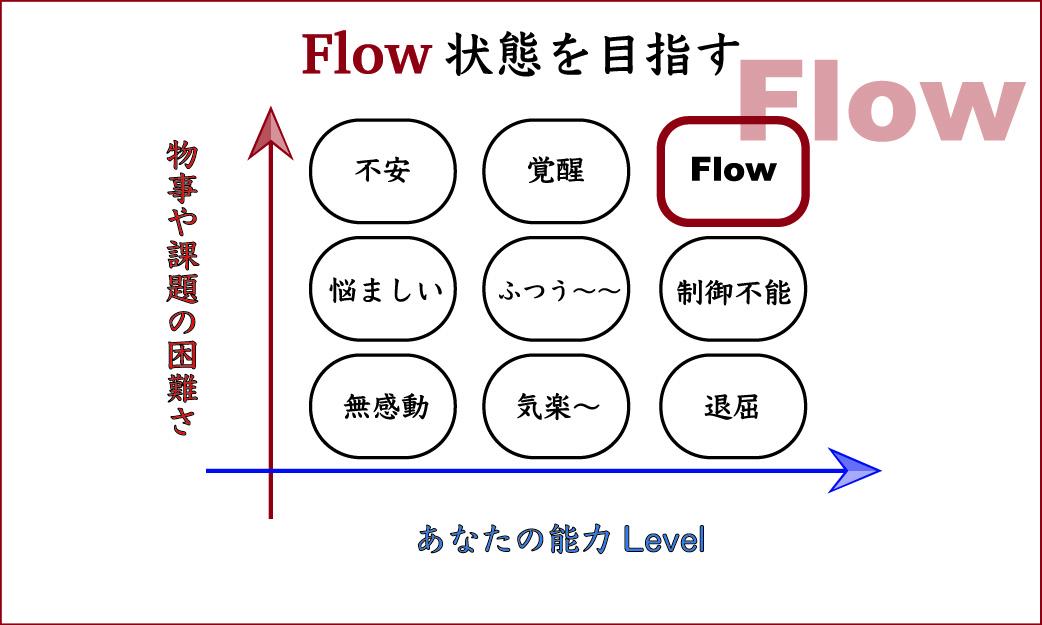 Flow_graph-01